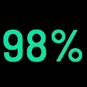 procent (1)