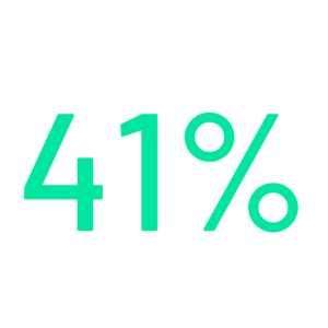 procent (2)